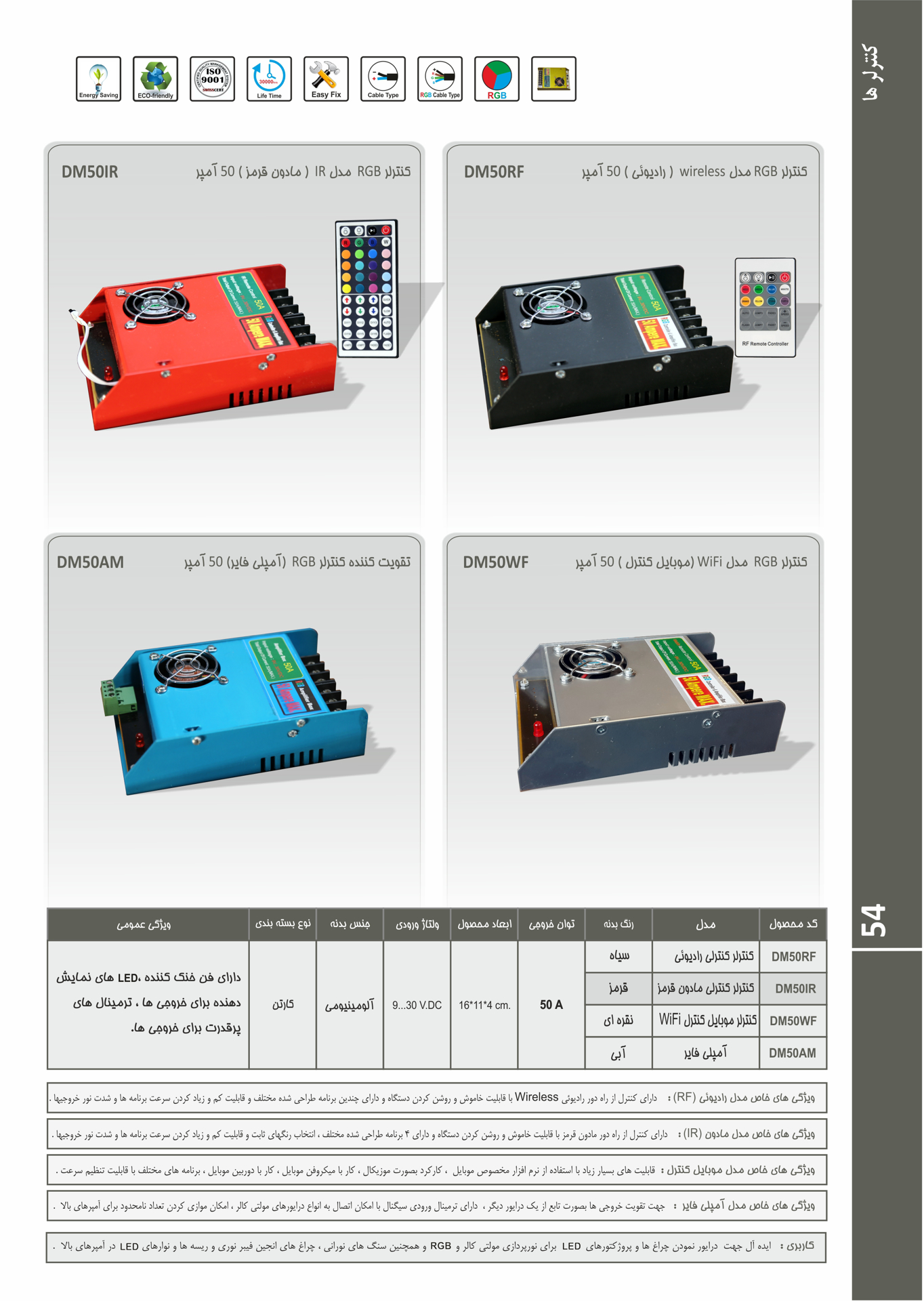 کنترلر RGB مادون قرمز 50 آمپر - کنترلر RGB مادون قرمز - کنترلر RGB مادون قرمز 5 ولت