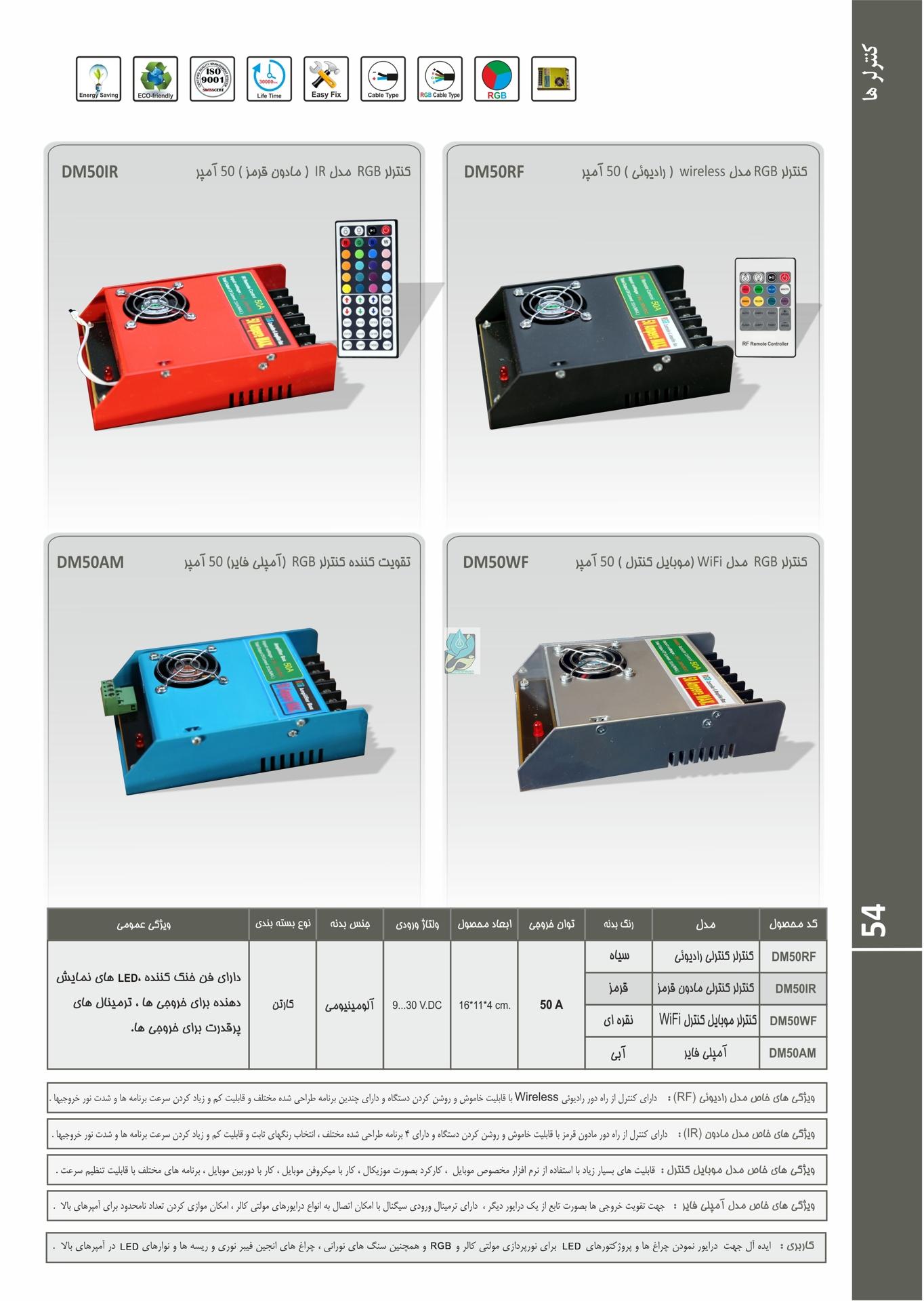 کنترلر RGB مادون قرمز 50 آمپر