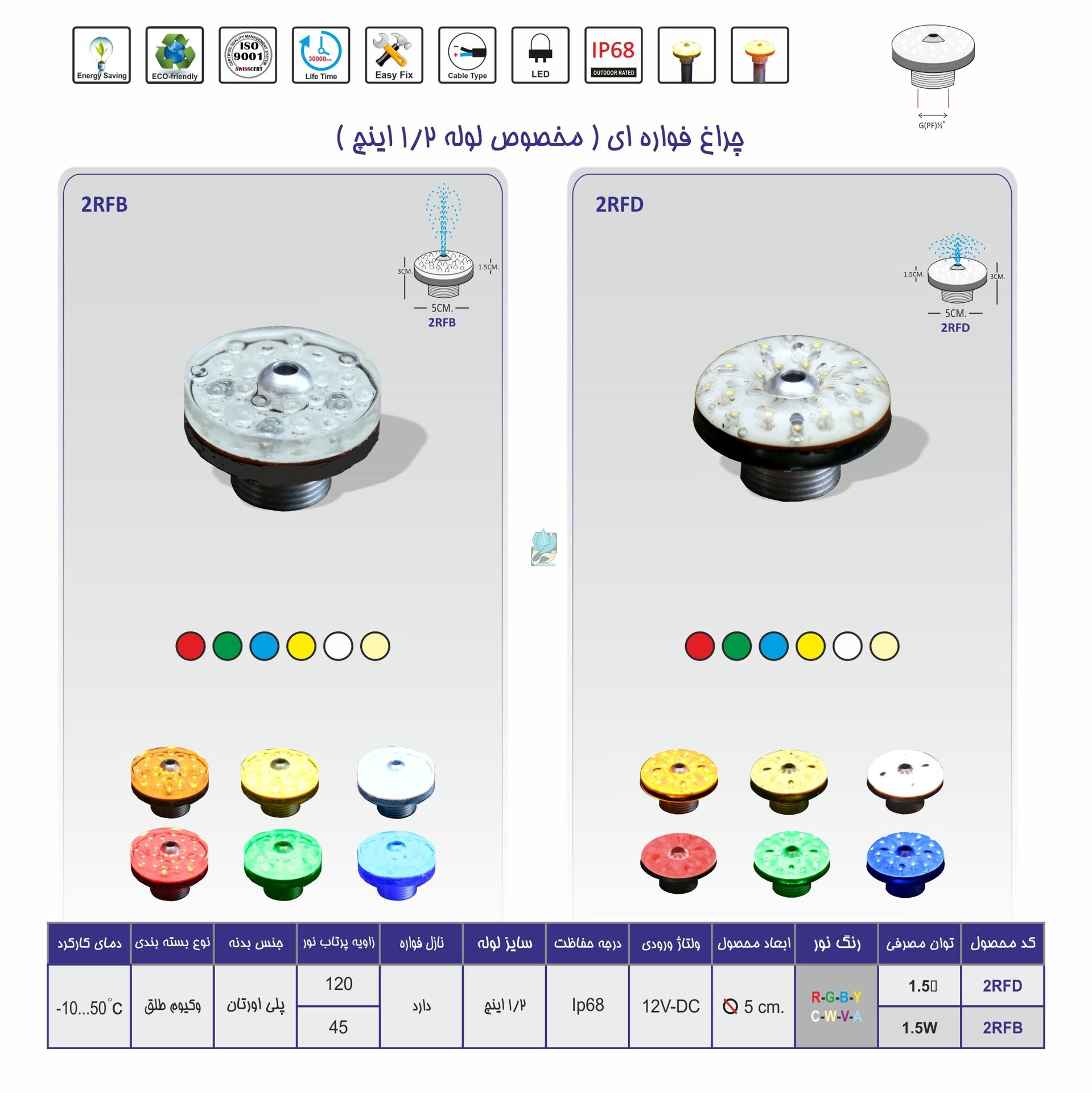 چراغ فواره ضد آب تک رنگ عدسی داخل 1.5 وات 12 ولت مناسب لوله 1.2 اینچ