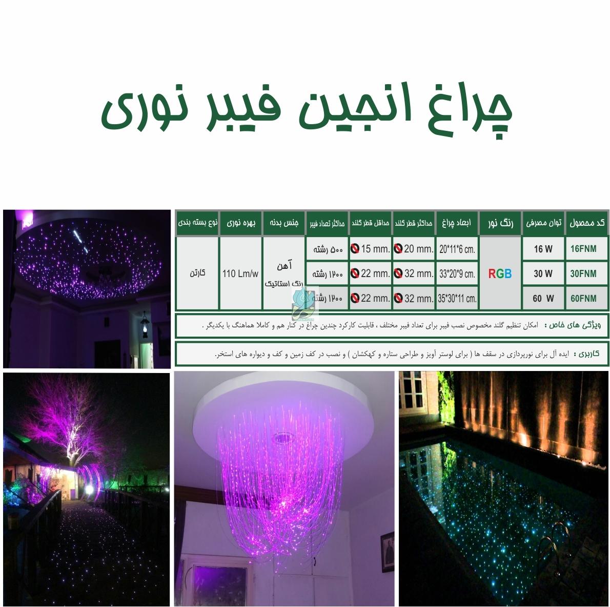 چراغ انجین فیبر نوری تک رنگ 3 گلند 180 وات 220 ولت