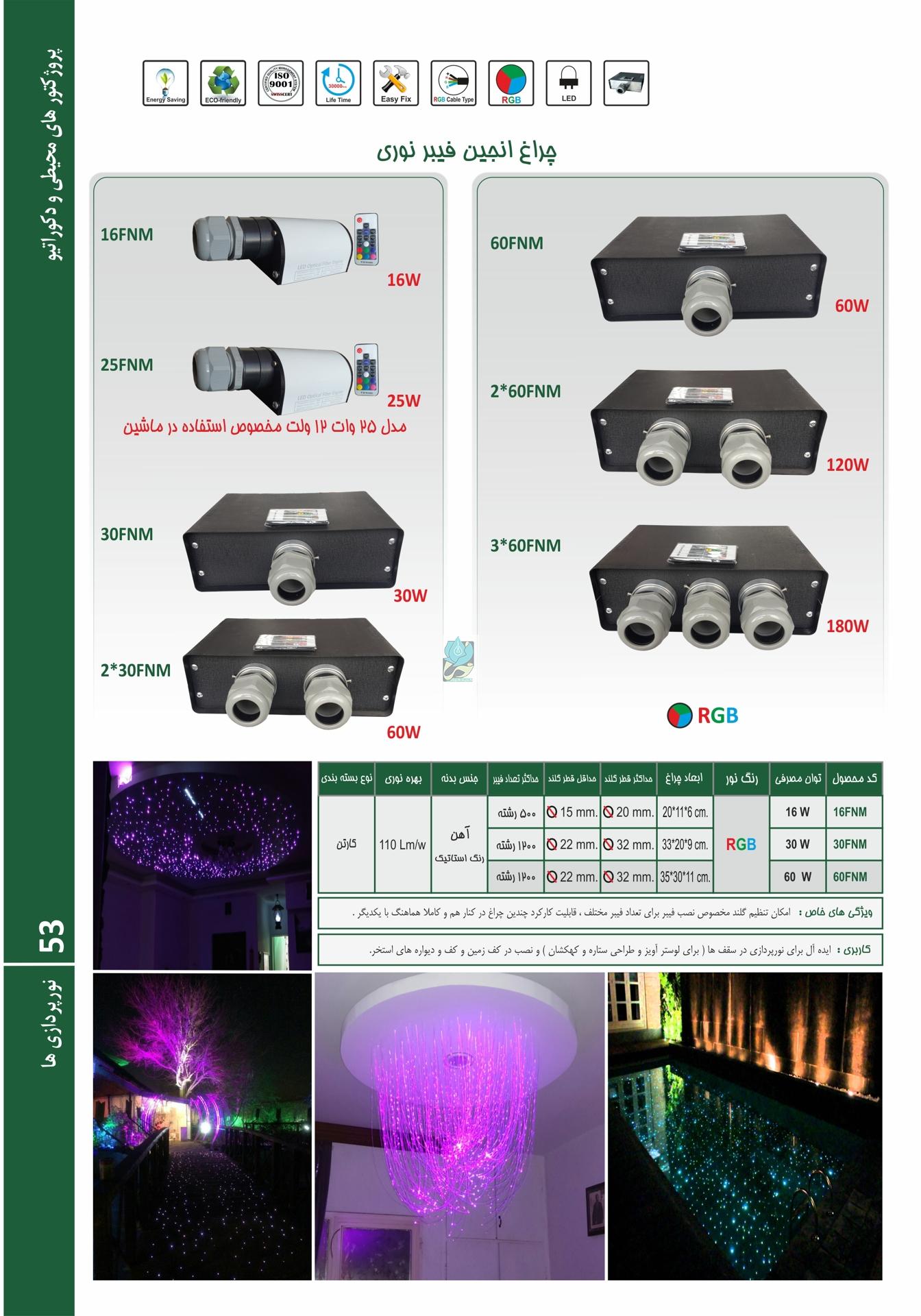 قیمت چراغ انجین فیبر نوری تک رنگ 60 وات - قیمت چراغ انجین - قیمت چراغ انجین فیبر نوری